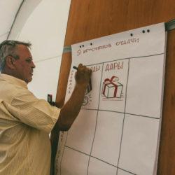 Образовательные тренинги от команды Сергея Тетерского