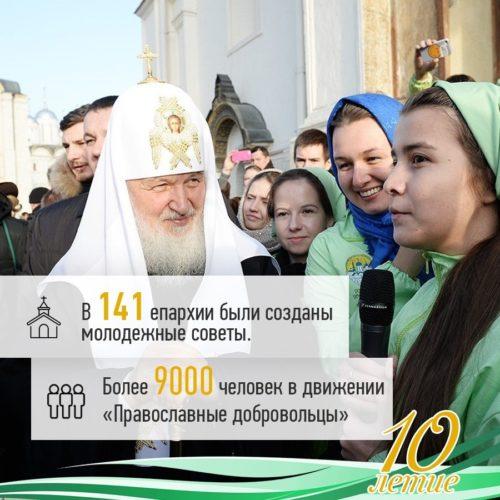 10 лет с Патриархом Кириллом!
